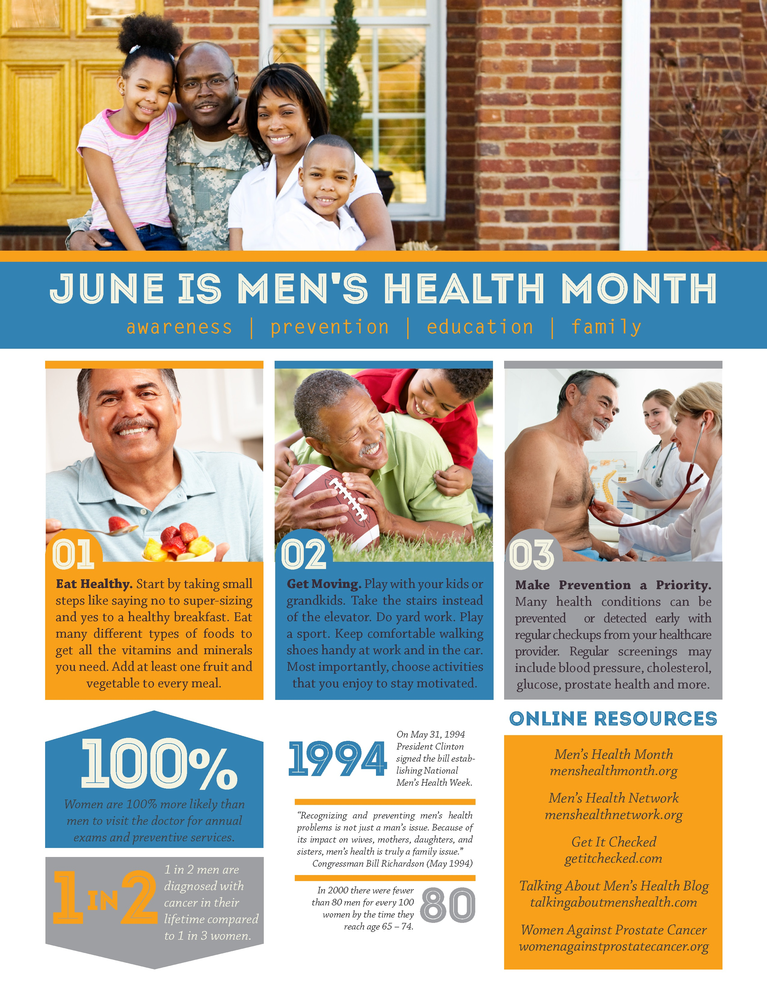 June is Men's Health Month, Learn more with Magellan Health